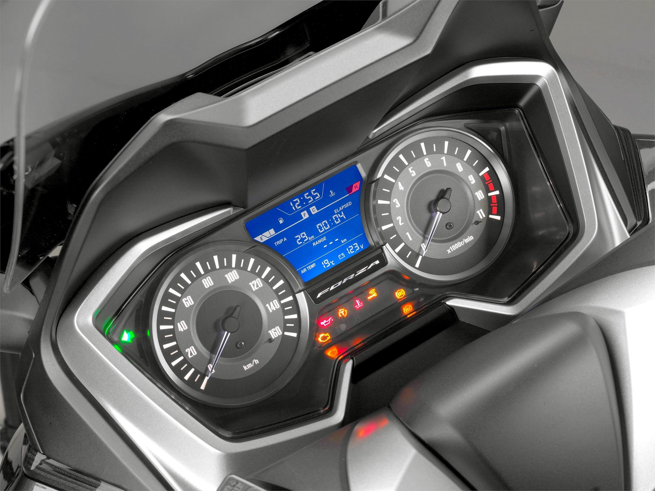 Honda Forza 300 Maxi Scooter 2018 Motoritaliaorg